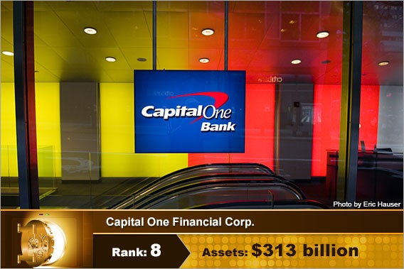 Capital One Financial Corp.