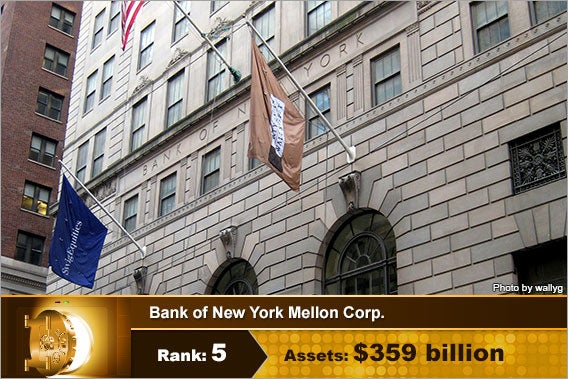 Bank of New York Mellon Corp.