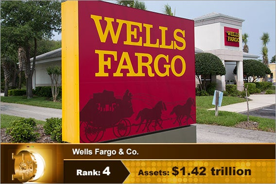 Wells fargo auto loan address