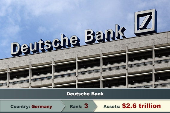 The 10 Largest Banks In The World | Bankrate.com