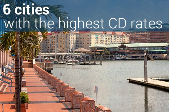 Cities with highest CD Rates fees © Ruth Peterkin/Shutterstock.com