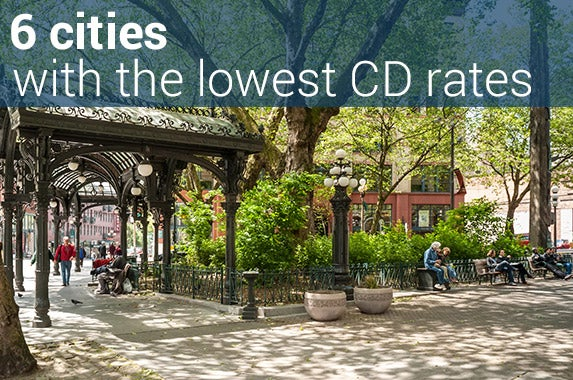 Cities with lowest CD rates © Deymos.HR/Shutterstock.com