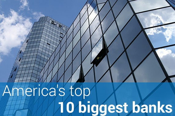 America's top 10 biggest banks © arway/Shutterstock.com