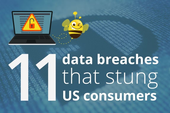 11 data breaches that stung US consumers © Bigstock and Shutterstock
