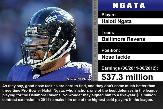 Haloti Ngata