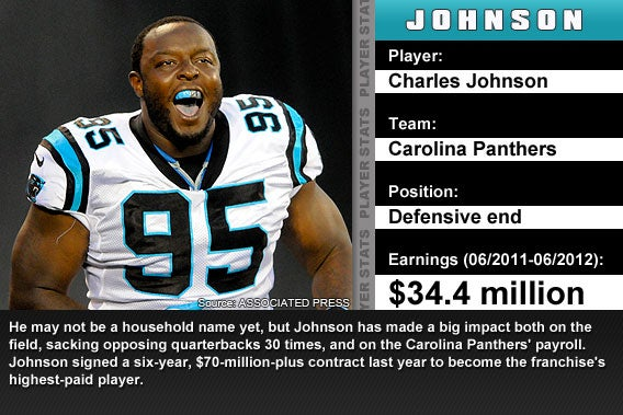 Charles Johnson