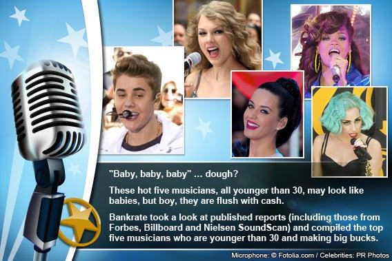 5 highest-paid musicians under 30