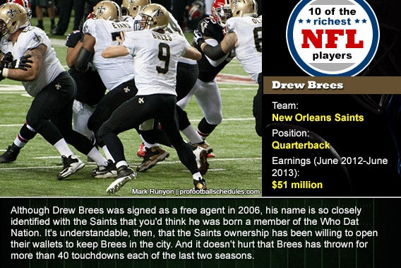 Andrew Brees: © Mark Runyon | profootballschedules.com; Football field: © L.Watcharapol/Shutterstock.com, football helmet: © Beto Chagas/Shutterstock.com, football illustration: © bigredlynx/Shutterstock.com
