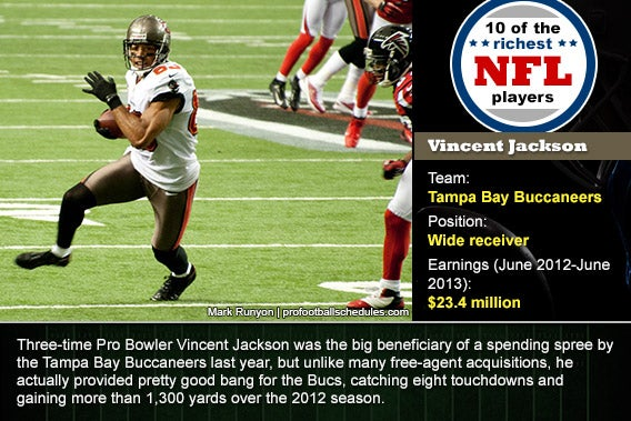 Vincent Jackson: © Mark Runyon | profootballschedules.com; Football field: © L.Watcharapol/Shutterstock.com, football helmet: © Beto Chagas/Shutterstock.com, football illustration: © bigredlynx/Shutterstock.com