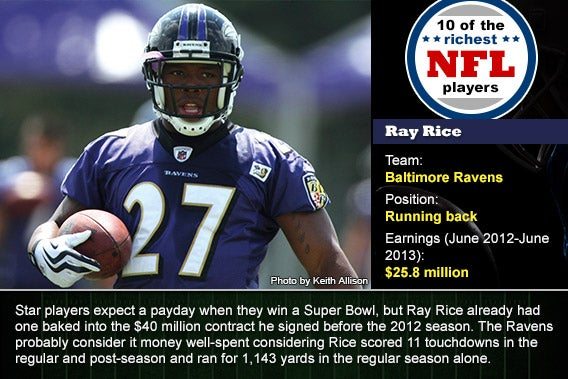 Ray Rice: Photo by Keith Allison; Football field: © L.Watcharapol/Shutterstock.com, football helmet: © Beto Chagas/Shutterstock.com, football illustration: © bigredlynx/Shutterstock.com