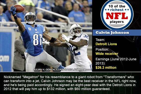 Calvin Johnson: © JULIAN H. GONZALEZ/ABACAUSA.COM/Newscom; Football field: © L.Watcharapol/Shutterstock.com, football helmet: © Beto Chagas/Shutterstock.com, football illustration: © bigredlynx/Shutterstock.com