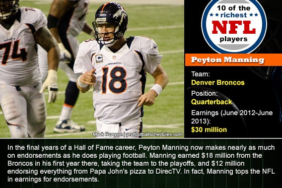 Peyton Manning: © Mark Runyon | profootballschedules.com; Football field: © L.Watcharapol/Shutterstock.com, football helmet: © Beto Chagas/Shutterstock.com, football illustration: © bigredlynx/Shutterstock.com