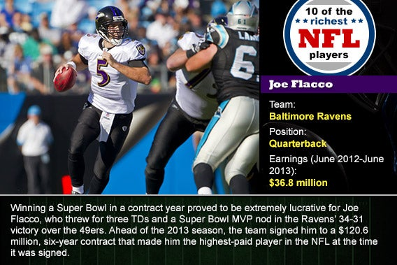 Joe Flacco: © Action Sports Photography/Shutterstock.com; Football field: © L.Watcharapol/Shutterstock.com, football helmet: © Beto Chagas/Shutterstock.com, football illustration: © bigredlynx/Shutterstock.com