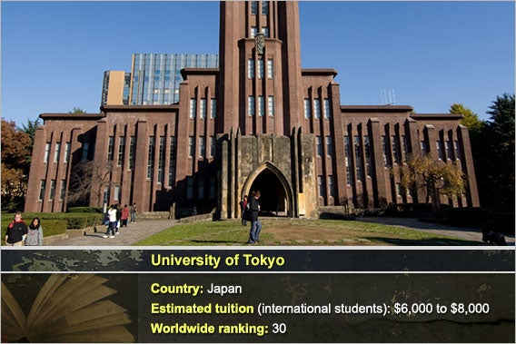 University of Tokyo: © Dr_Flash/Shutterstock.com, Background: © Natykach Nataliia/Shutterstock.com