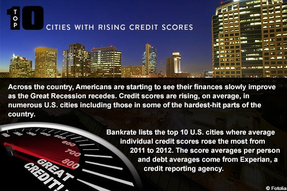 10 cities with the highest credit scores