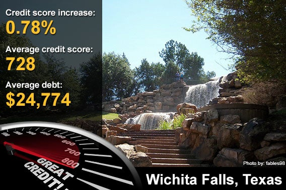 Witchita Falls