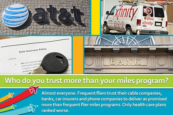 Who do you trust more than your miles program? | © zimmytws/Shutterstock.com (car insurance); © Kevin George/Shutterstock.com (bank);Rob Wilson/Shutterstock.com (AT&T store); h images/Shutterstock.com (Xfinity truck)