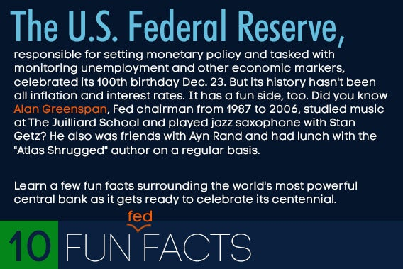 10 Fun Federal Reserve Facts | Bankrate.com