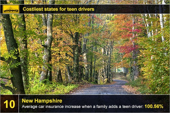 New Hampshire: © pics721/Shutterstock.com, accident icon: © Creation/Shutterstock.com