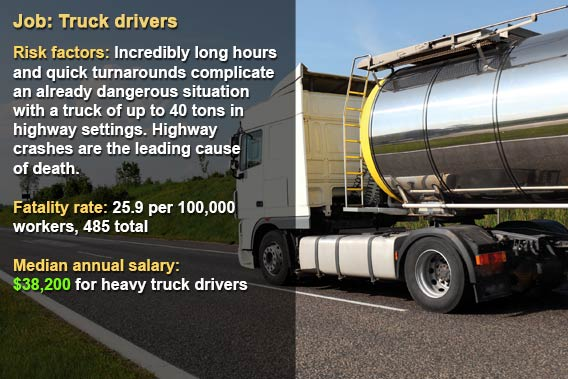 Dangerous jobs: Truck drivers © Fotolia.com