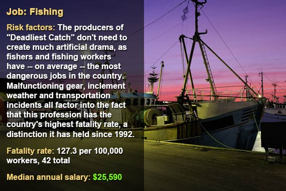 Dangerous jobs: Fishing © Fotolia.com