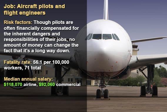 Dangerous jobs: Aircraft pilots and flight engineers © Fotolia.com