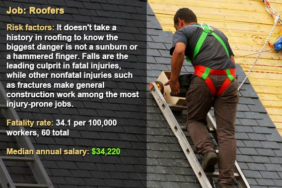 Dangerous jobs: Roofers © Fotolia.com
