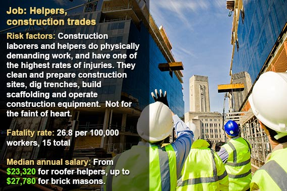 Dangerous jobs: Helpers, construction trades  Shutterstock.com
