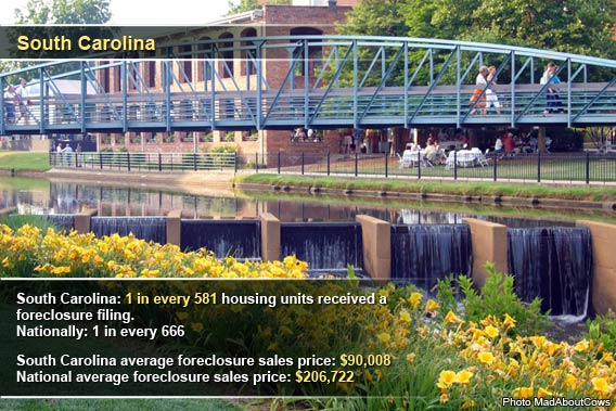 Top foreclosure states in June 2012: South Carolina