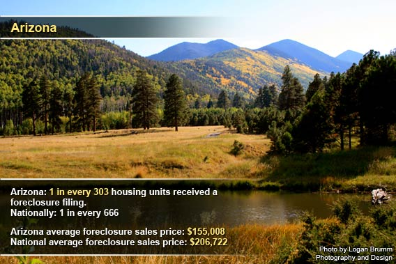 Top foreclosure states in June 2012: Arizona