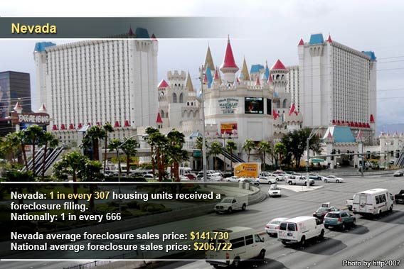 Top foreclosure states in June 2012: Nevada