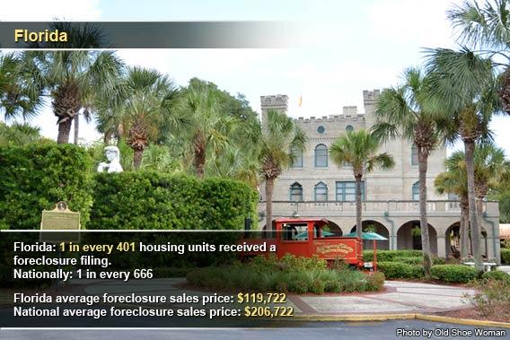 Top foreclosure states in June 2012: Florida