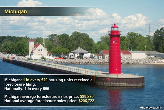 Top foreclosure states in June 2012: Michigan