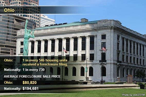 Top foreclosure states Sept. 2012: Ohio