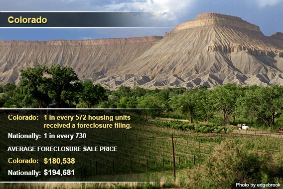 Top foreclosure states Sept. 2012: Colorado