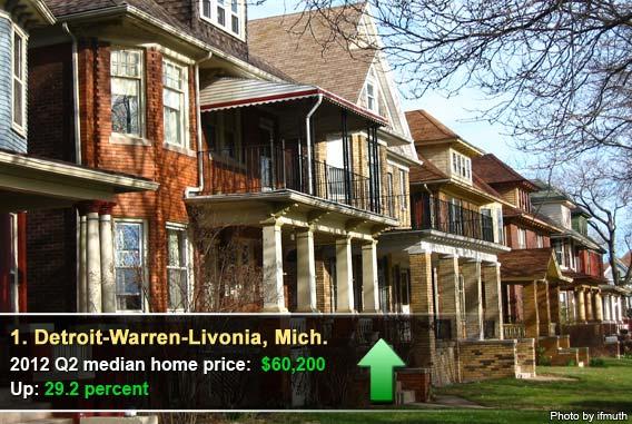 Detroit-Warren-Livonia, Mich.