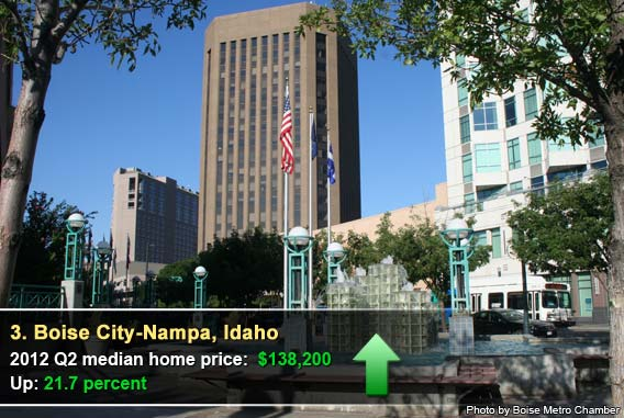 Boise City-Nampa, Idaho