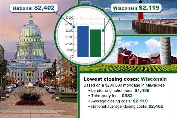 Wisconsin © Shutterstock.com