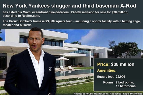 Celebrity house for sale: Alex Rodriguez
