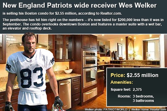 Celebrity house for sale: Wes Welker