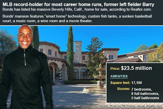 Celebrity house for sale: Barry Bonds