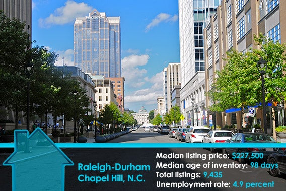 Raleigh-Durham-Chapel Hill, N.C. | © Richard Cavalleri/Shutterstock.com