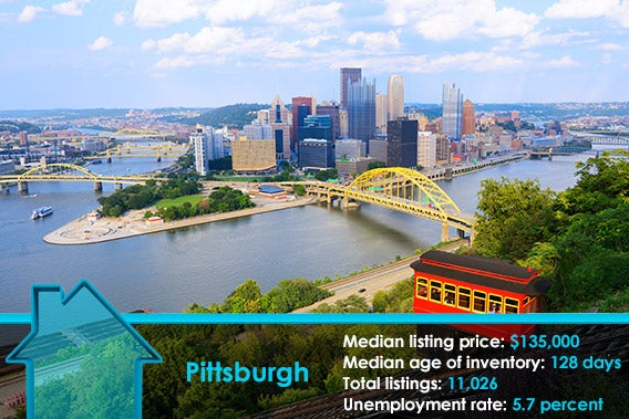 Pittsburgh | © Sean Pavone/Shutterstock.com