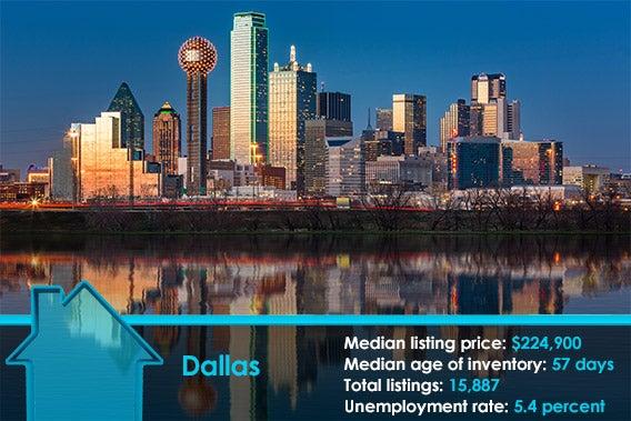 Dallas | © Mihai Andritoiu/Shutterstock.com