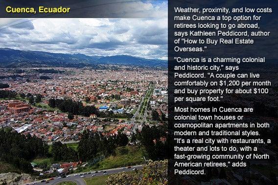 Cuenca, Ecuador © SidEcuador/Shutterstock.com