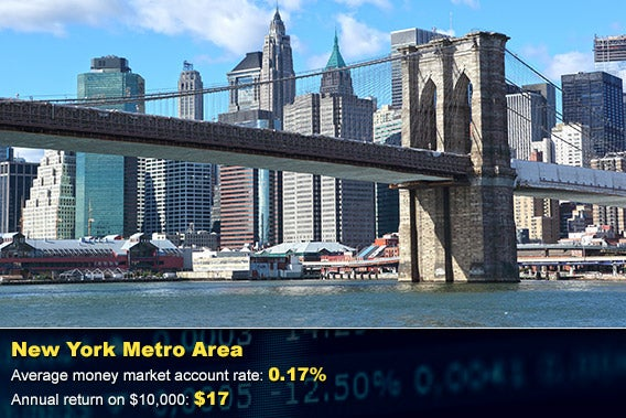 New York Metro Area, © Manamana/Shutterstock.com