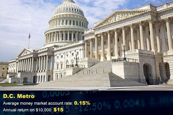 D.C. Metro, © Vlad G/Shutterstock.com