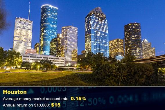 Houston, © Jorg Hackemann/Shutterstock.com