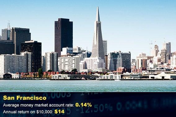 San Francisco, © Alexander Demyanenko/Shutterstock.com