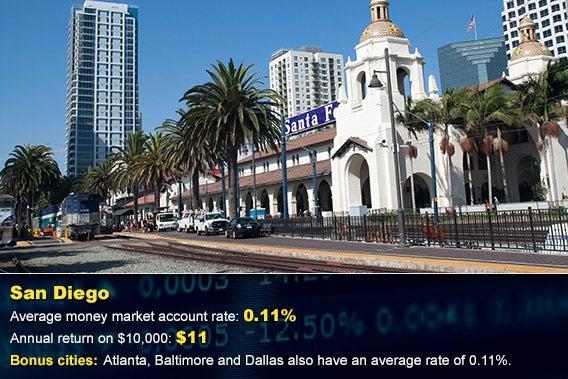 San Diego, © schantalao/Shutterstock.com